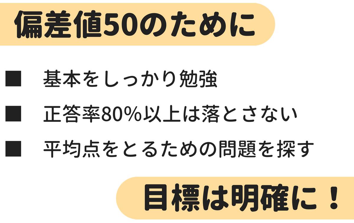 値 四谷 50 偏差 大塚