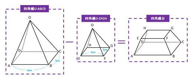 の 体積 求め 方 四 角錐