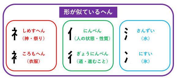 漢字 にんべん 小学生 の