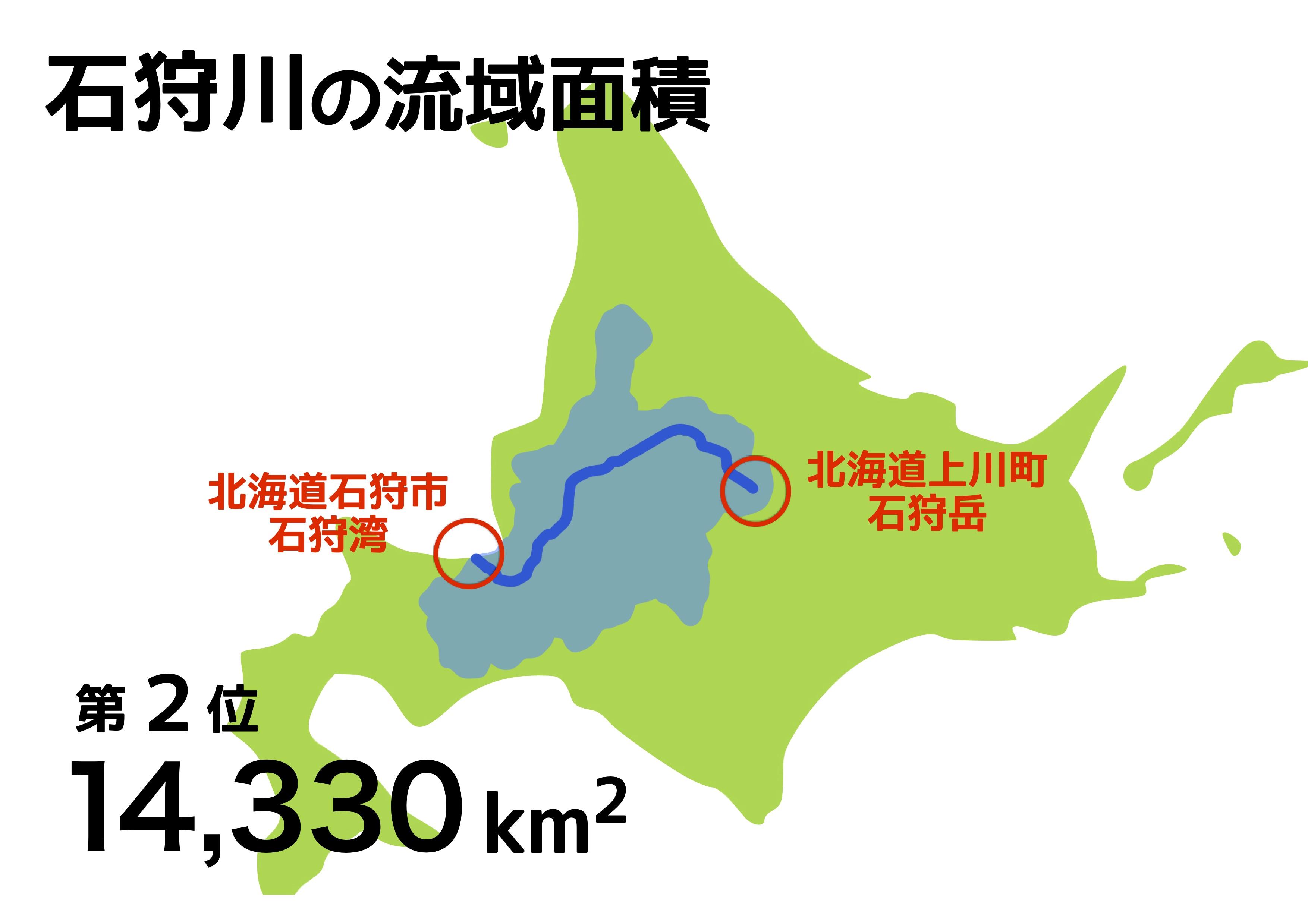の ランキング さ の 川 日本 長